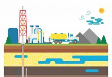 fracking que es