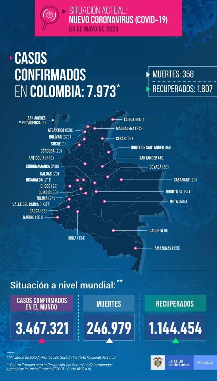 Territorios a donde no ha llegado la COVID-19 #Tolditos7días 1