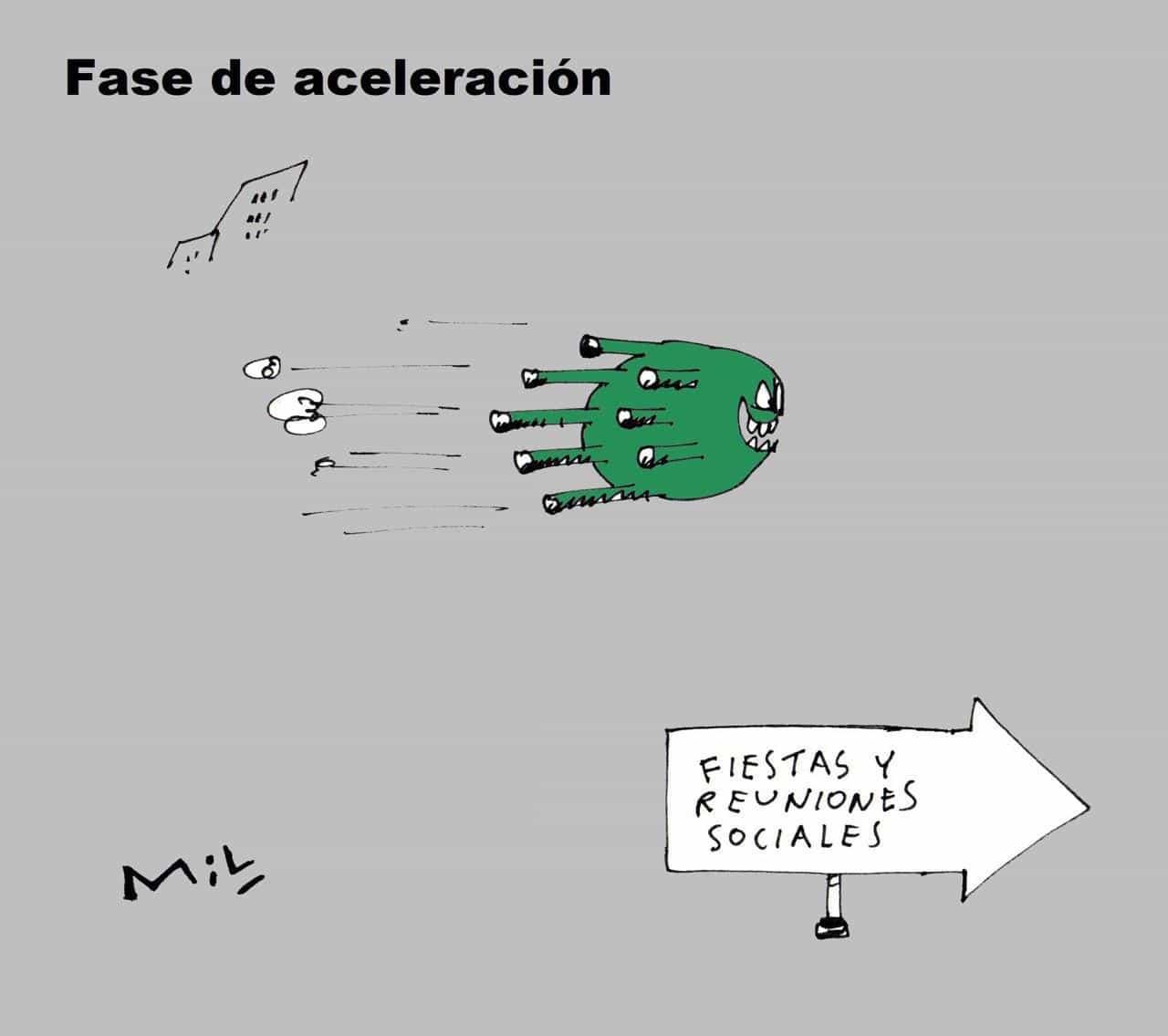 Fase de aceleración - #Caricatura7días