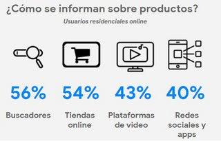 83% de las personas de niveles socioeconómicos medio y bajo se conectan diariamente a Internet 3