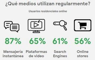 83% de las personas de niveles socioeconómicos medio y bajo se conectan diariamente a Internet 2
