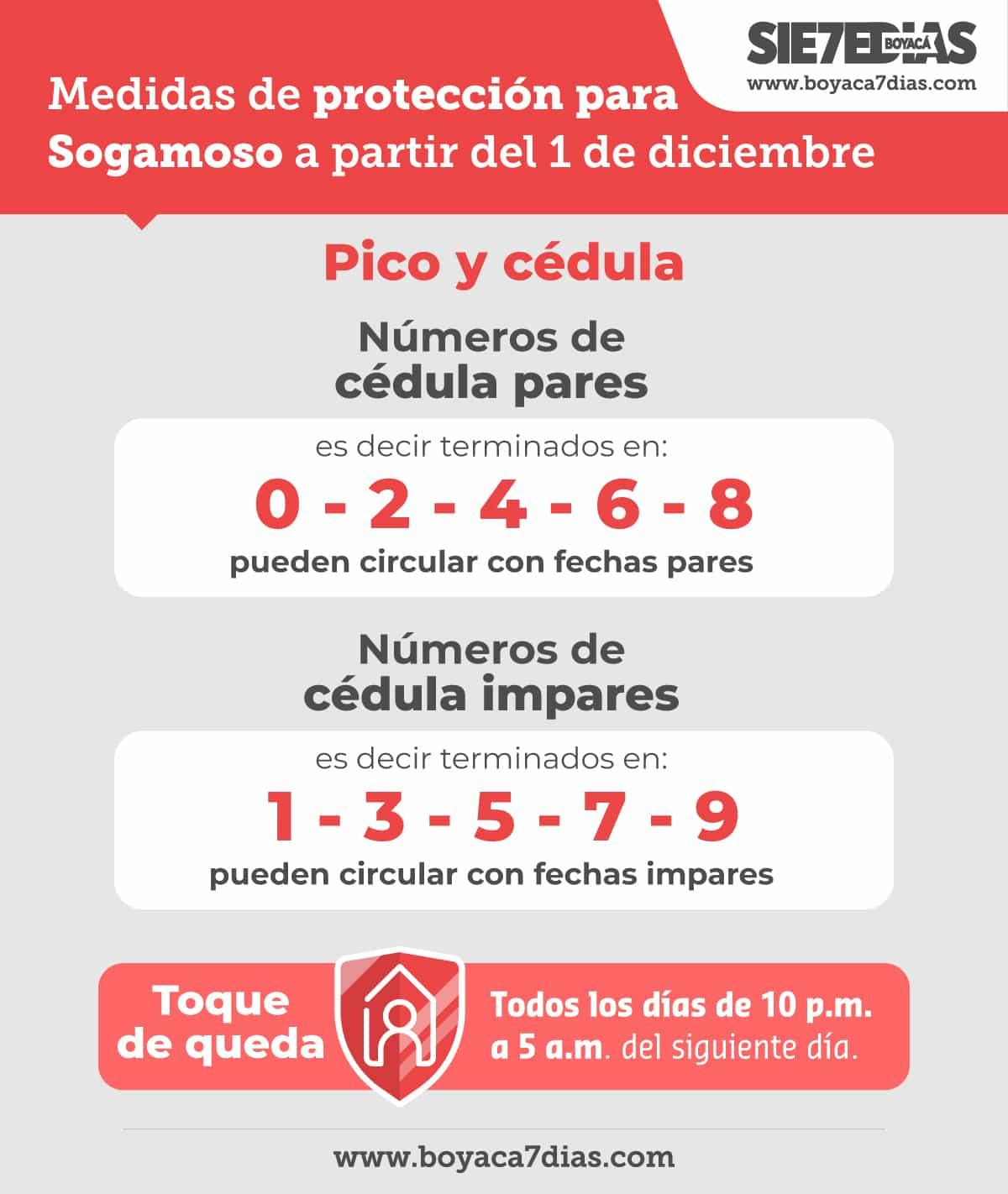 Medidas por COVID en Sogamoso durante diciembre y parte de enero #Tolditos7días 1