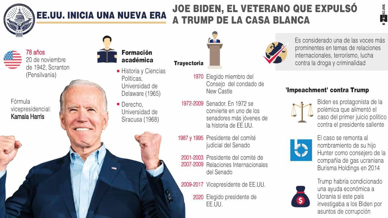 Especial Biden 11