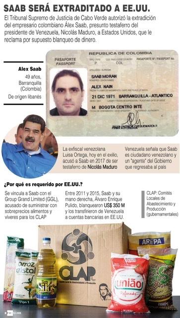 [Infografía] - Cabo Verde autoriza la extradición de Saab a EE.UU. 1