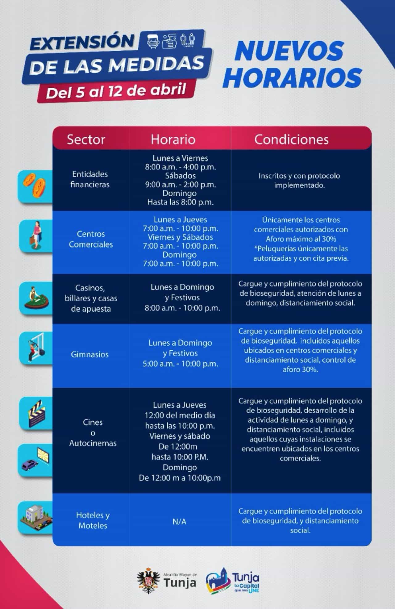 Hasta el 12 de Abril irá la medida de pico y cédula y toque de queda en Tunja 1