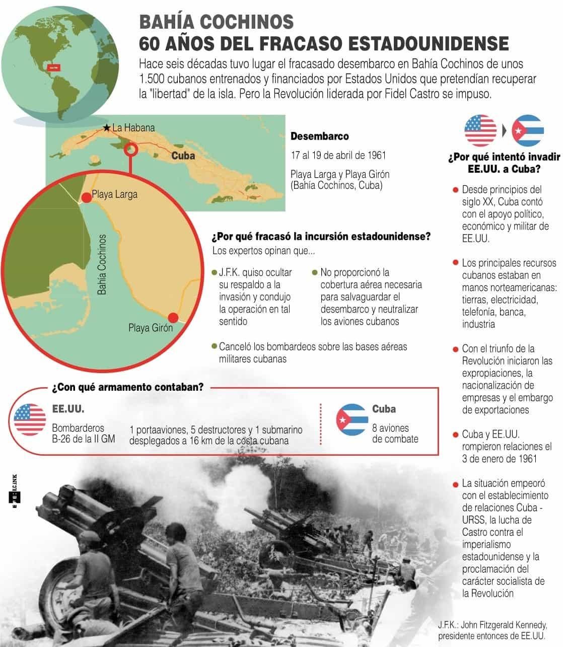 [Infografía] - Bahía cochinos: 60 años del fracaso estadounidense 1