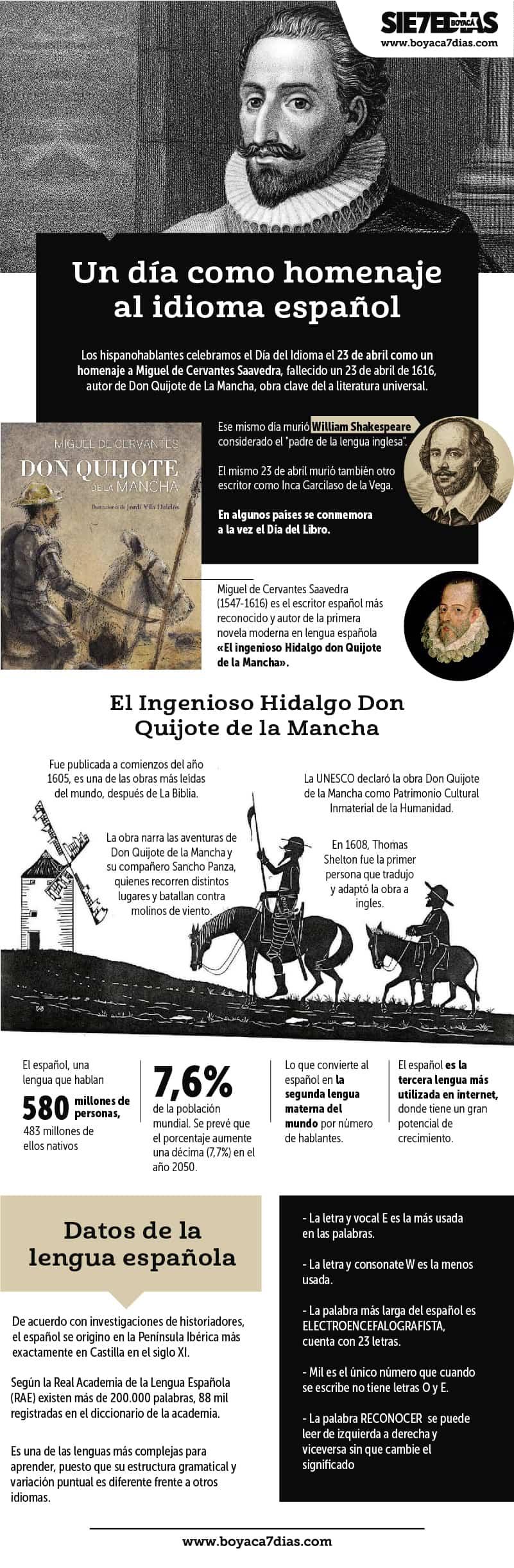 El 23 de abril, un día para recordar a Miguel de Cervantes Saavedra 1
