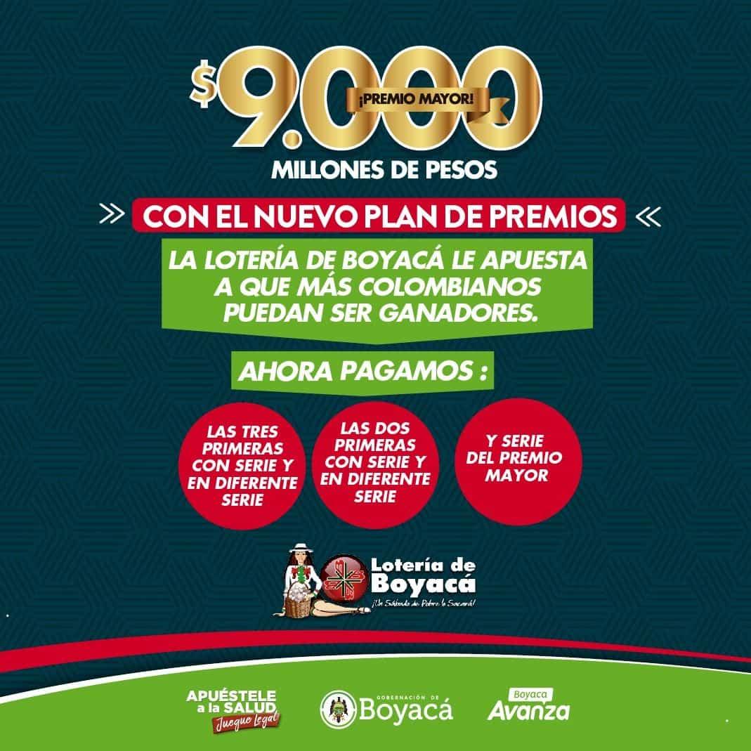 Con el nuevo plan de premios, la Lotería de Boyacá le apuesta a que más colombianos puedan ser ganadores 1