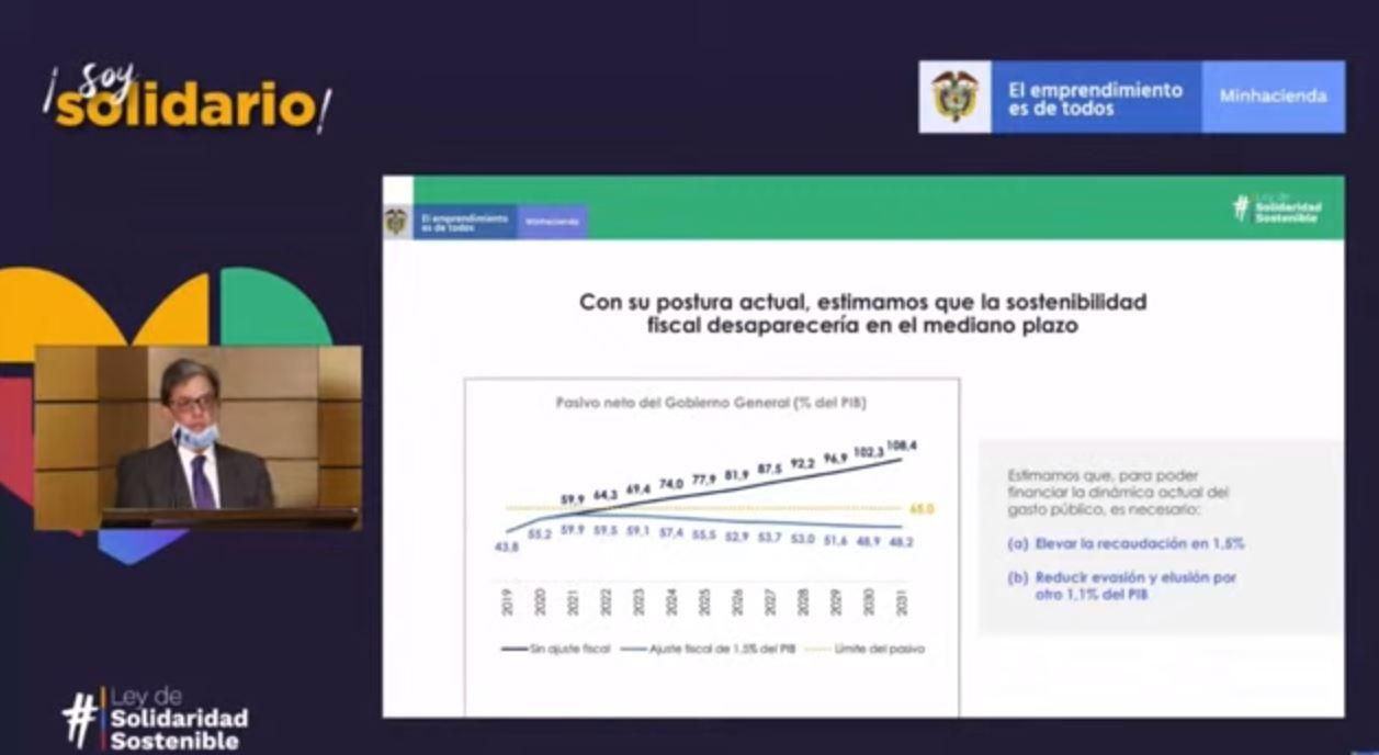 Este es el ABC de la reforma tributaria 2021 en Colombia 1