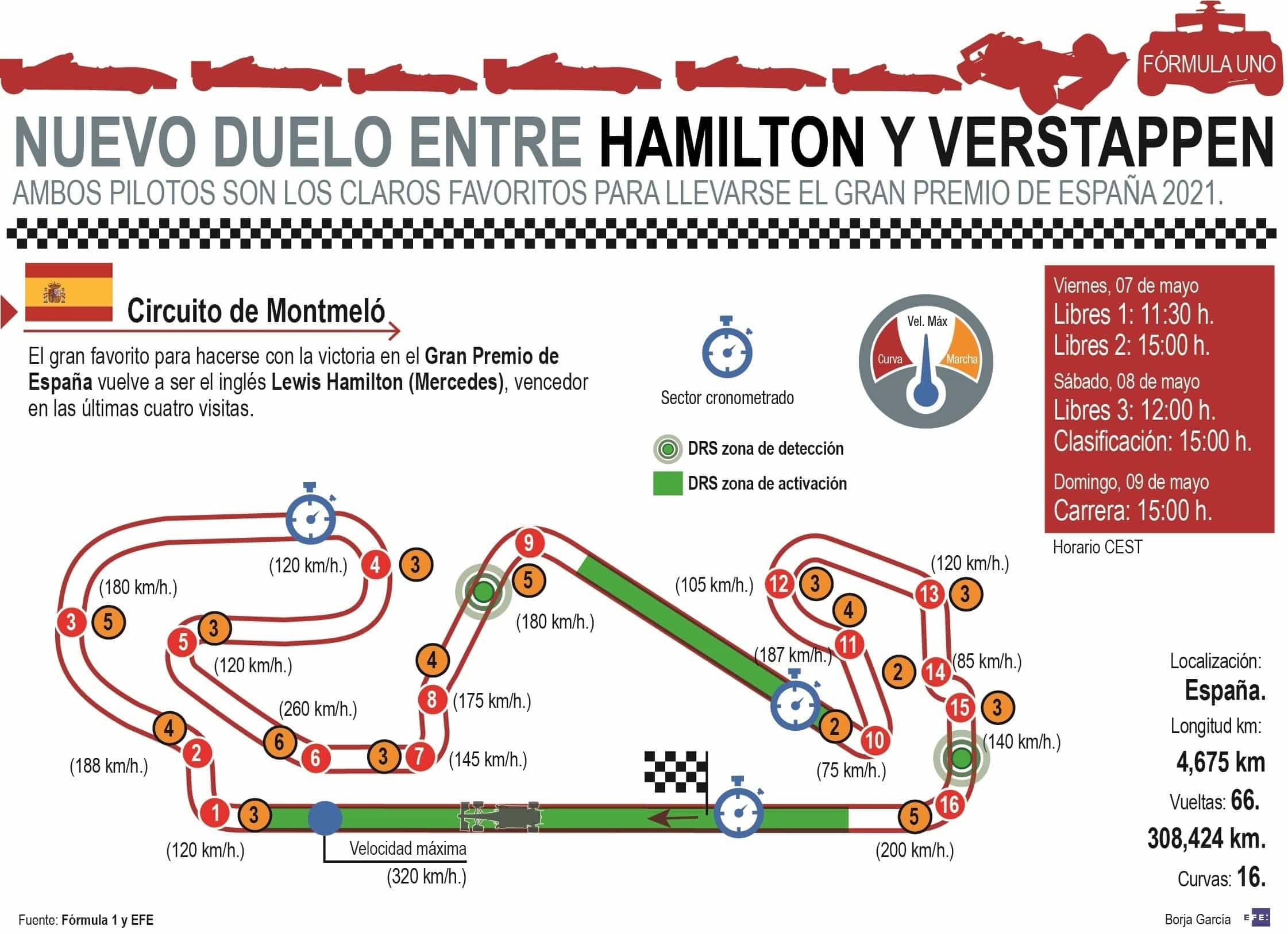 [Infografía] - Gran Premio de España de Fórmula Uno 1
