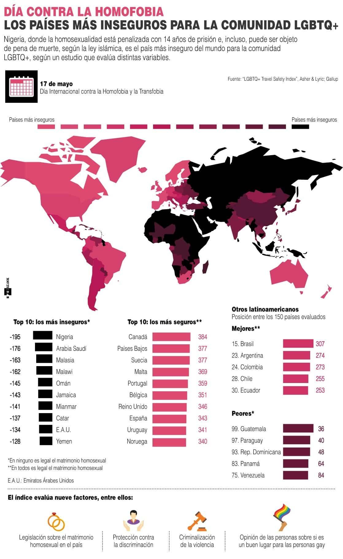 [Infografía] - Los países más inseguros para la comunidad LGBTQ+ 1
