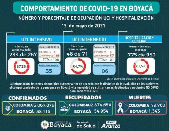 Estas son las medidas en Boyacá para este fin de semana y el lunes festivo 4