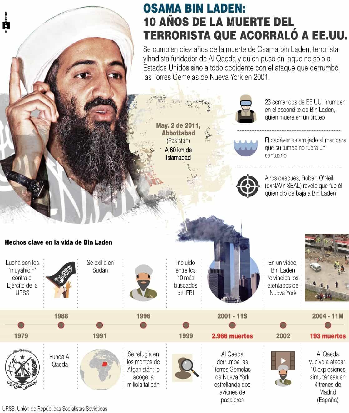 [Infografía] - Osama Bin Laden 10 años de la muerte del terrorista que acorraló a EE.UU. 1