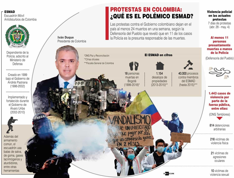 [Infografía] - Protestas en Colombia: ¿Qué es el polémico ESMAD? 1