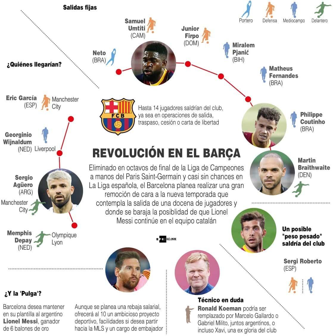 [Infografía] - Revolución en el Barça 1