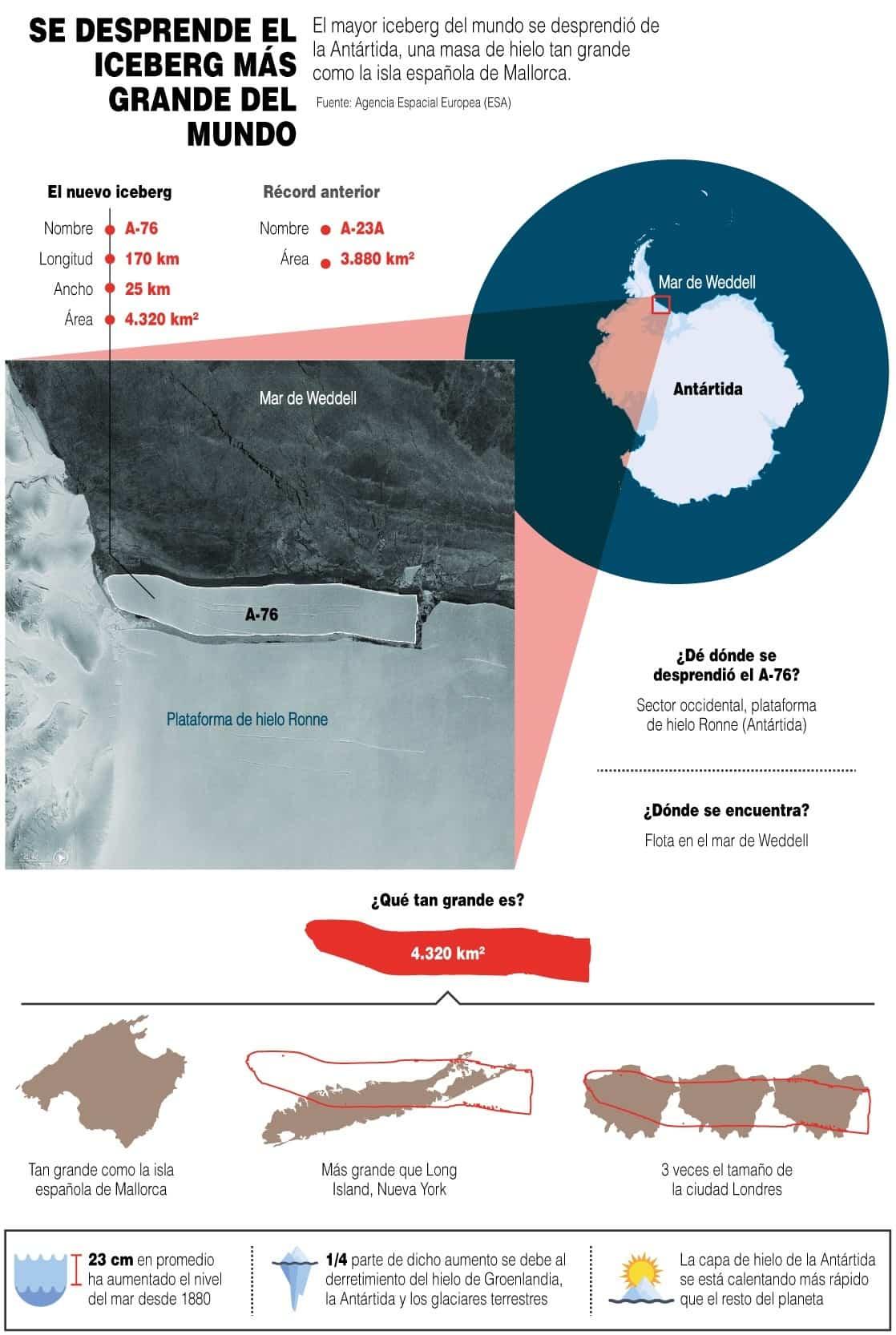 [Infografía] - El iceberg más grande del mundo se desprende de la Antártida 1