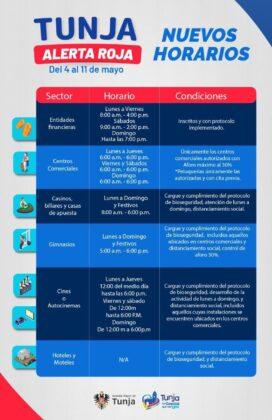 Esto es lo que pasará con las nuevas medidas restrictivas para esta semana en Tunja 3