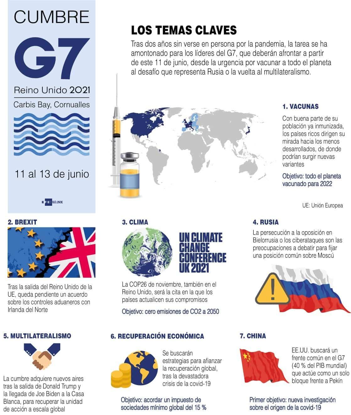 #Infografía - Siete pistas útiles para no perderse en el G7 1