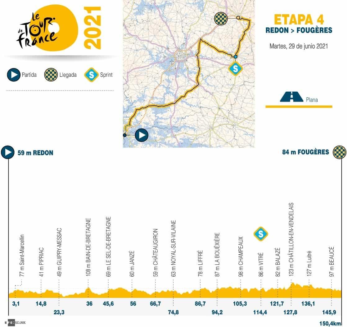 [Tour de Francia] Así es la etapa 4 de hoy en la Grande Boucle 1