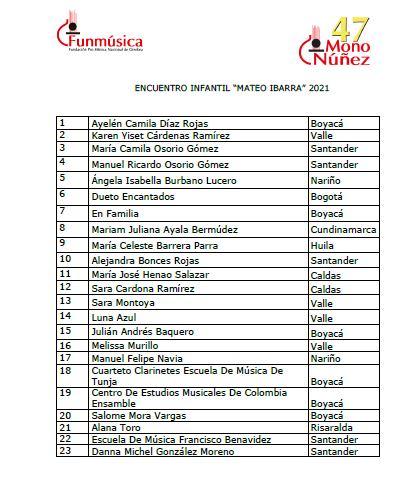 """Boyacá estará presente en el """"Encuentro Nacional Infantil Mateo Ibarra Conde"""" del 47 Festival Mono Núñez 2"""