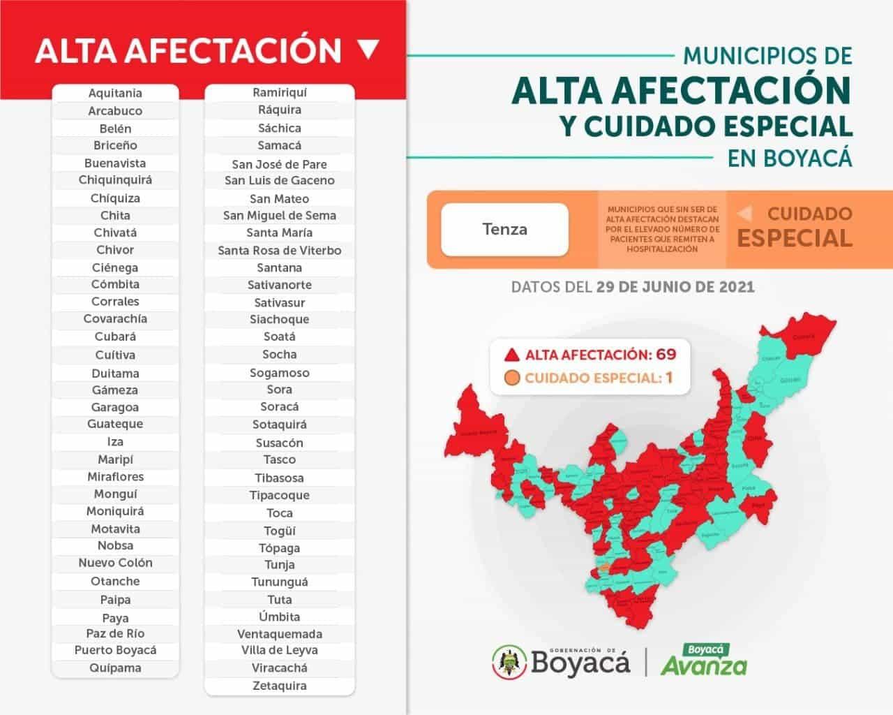 Más del 50 % de los municipios de Boyacá presenta alta afectación por COVID-19 1