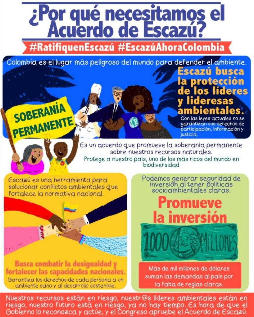 Se acaba el tiempo para el Acuerdo de Escazú en Colombia 2