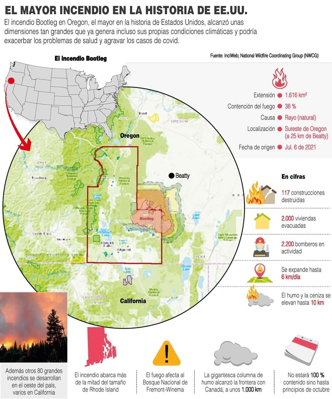 [Infografía] El mayor incendio de EE. UU. es tan grande que ya genera su propio clima 1