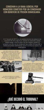 El Tribunal de Boyacá sorprende con la forma de presentar su información #Tolditos7días 1