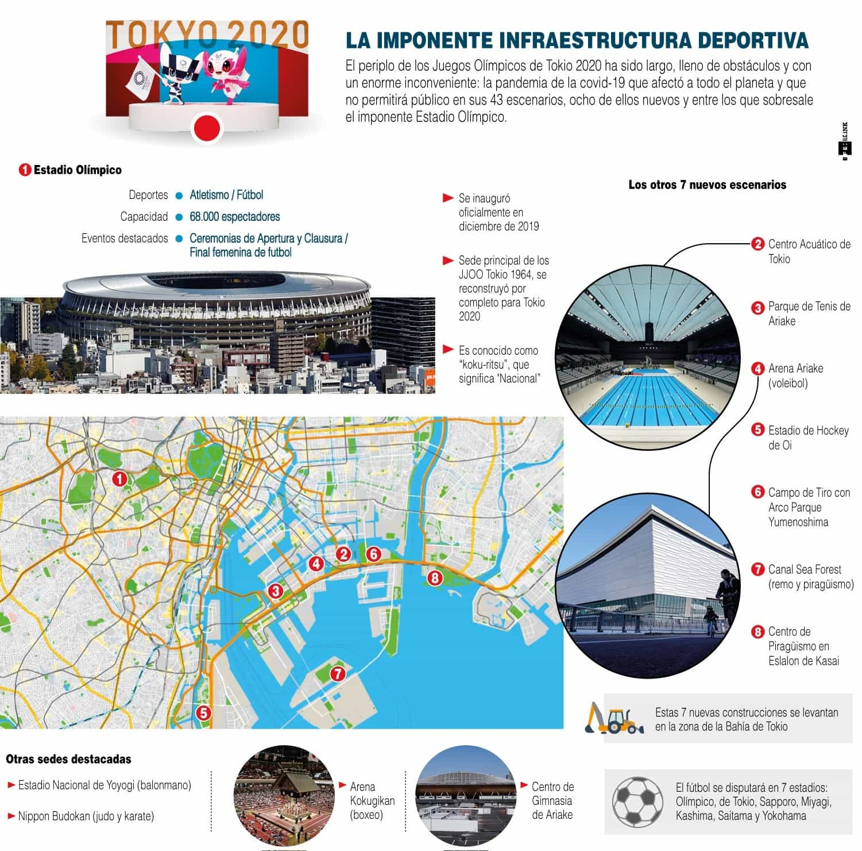 [Infografía] Calles, estadios y playas: las sedes de los Juegos Olímpicos 1