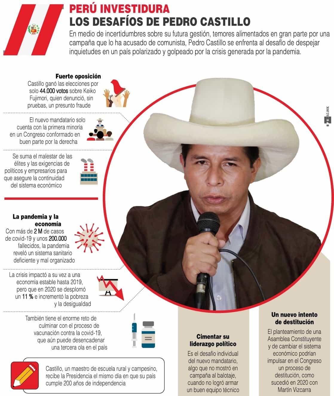 [Infografía] Los desafíos de Pedro Castillo en la Presidencia de Perú 1
