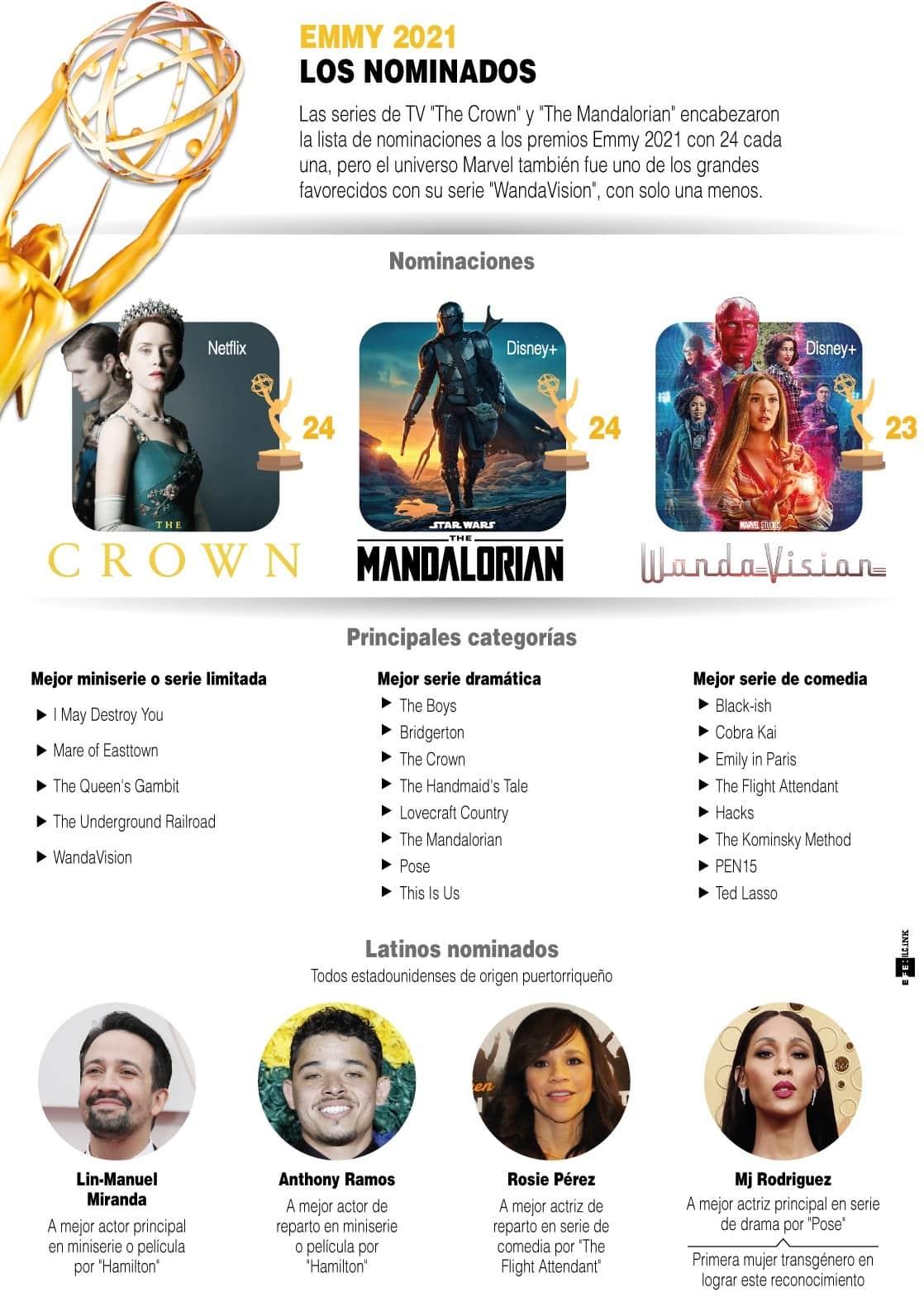 [Infografía] Los nominados a los premios Emmy 2021 1