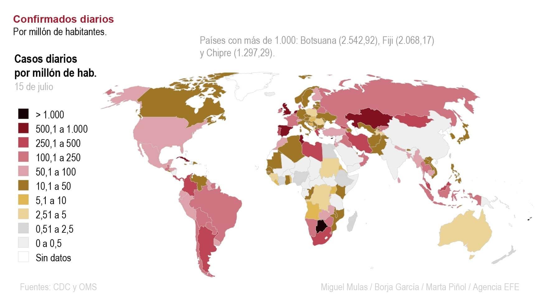 [Infografía] Situación de la pandemia en el mundo 1