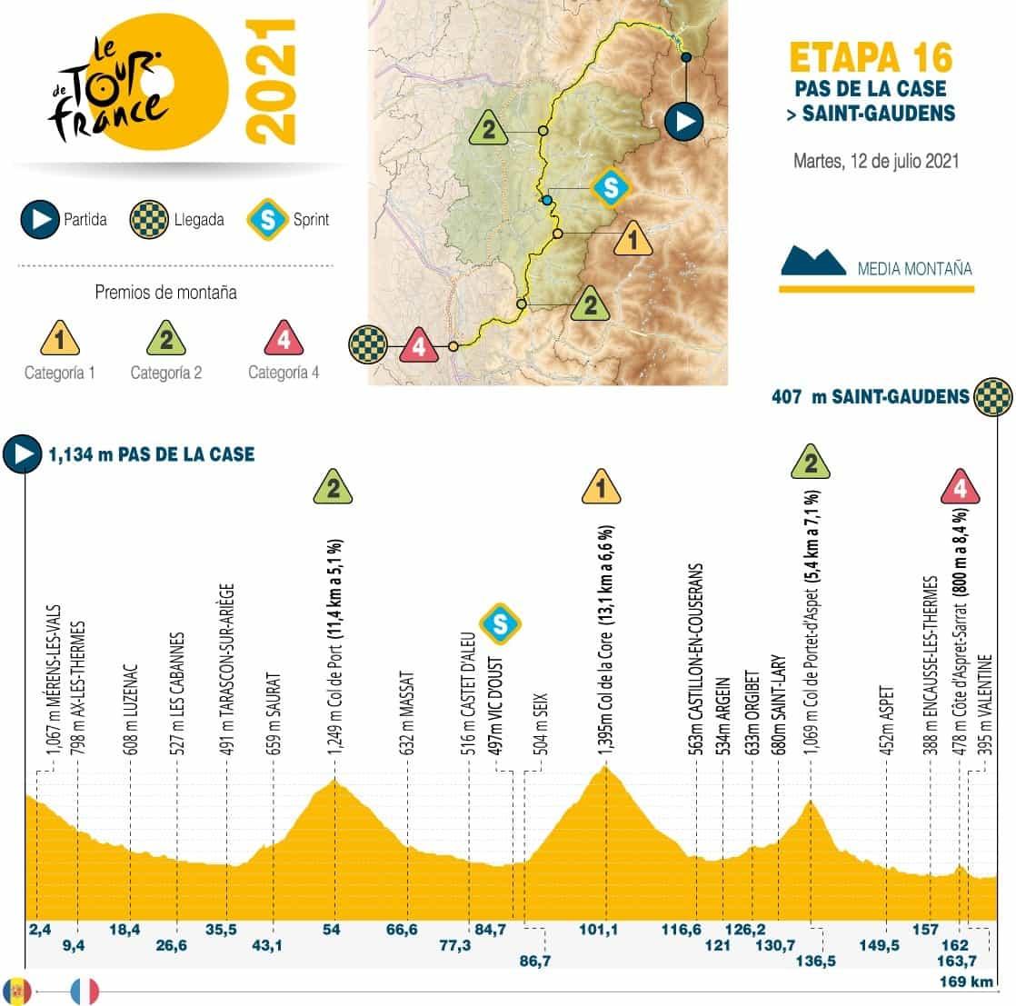 [Tour de Francia] Así es la etapa 16 en la Grande Boucle 1