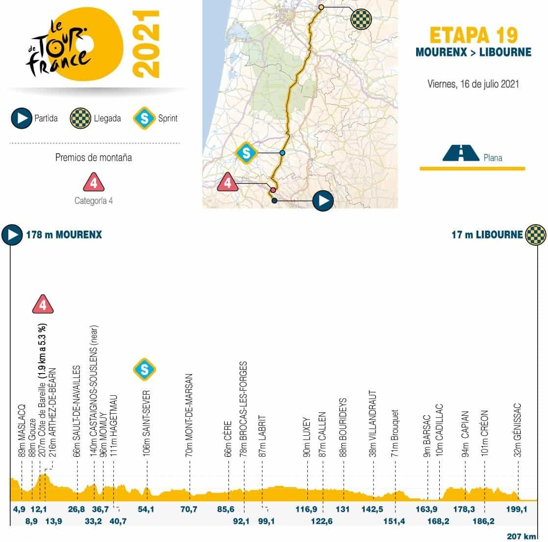 [Tour de Francia] Así es la etapa 19 en la Grande Boucle 1