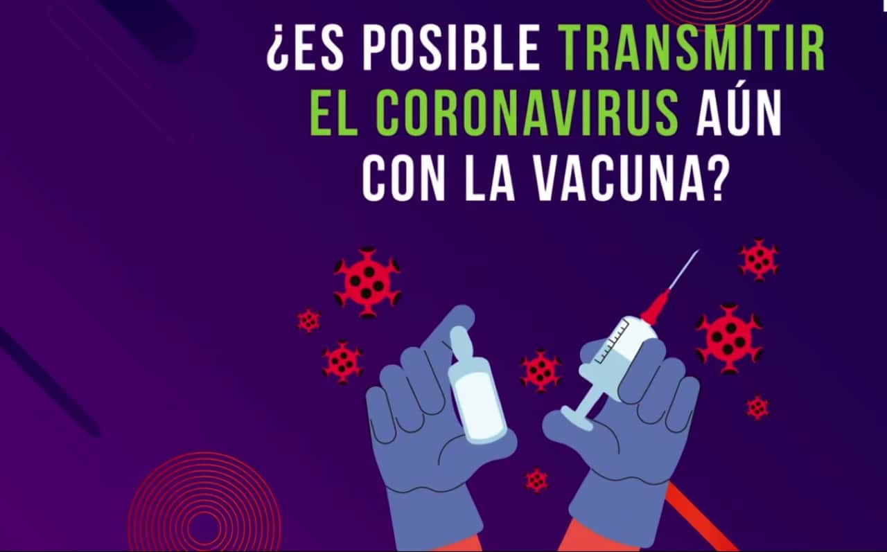 Playlist de Youtube disponibles para conocer cómo ataca el COVID-19 al humano