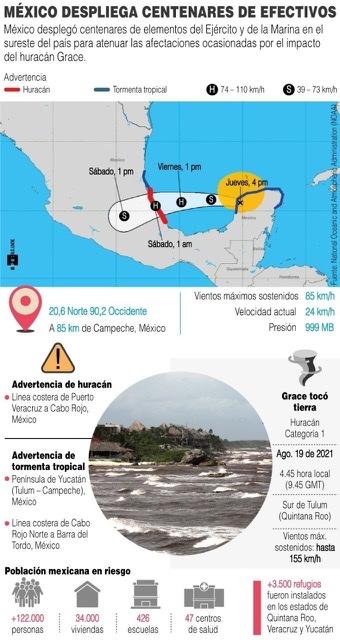 [Infografía] México despliega centenares de efectivos en el sureste por el huracán Grace 1