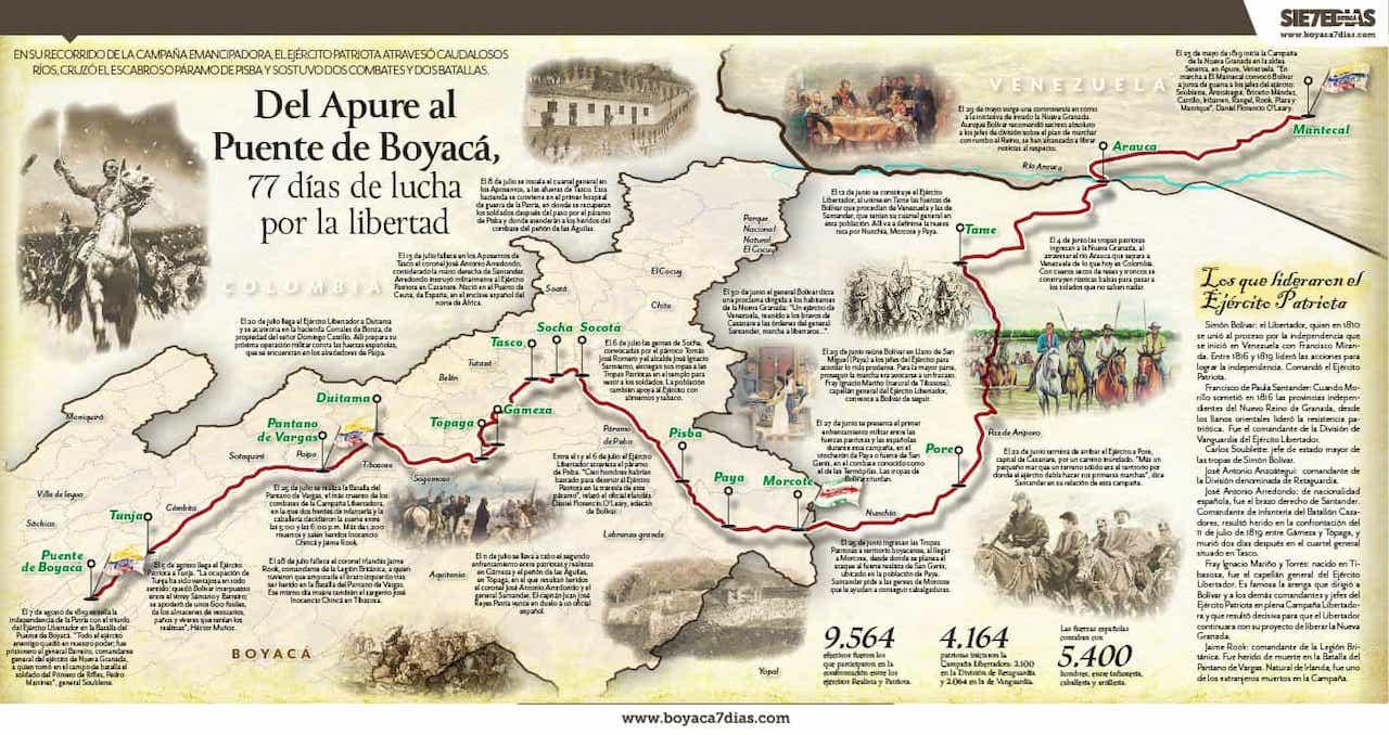 Del Apure al Puente de Boyacá, 77 días de lucha por la libertad 1