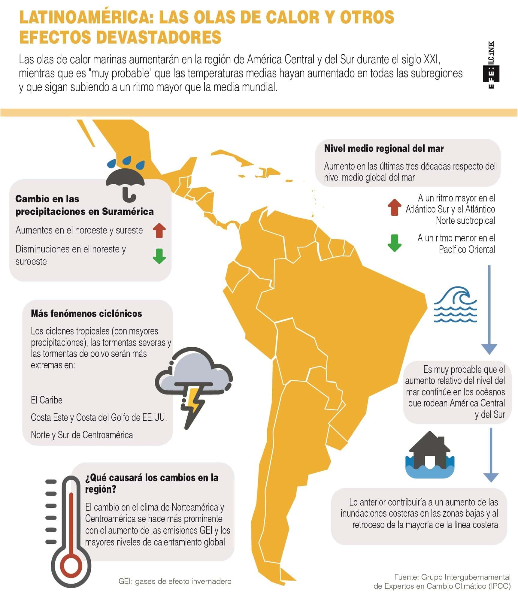 [Infografía] Las olas de calor marinas crecerán en la región de América Central y del Sur 1