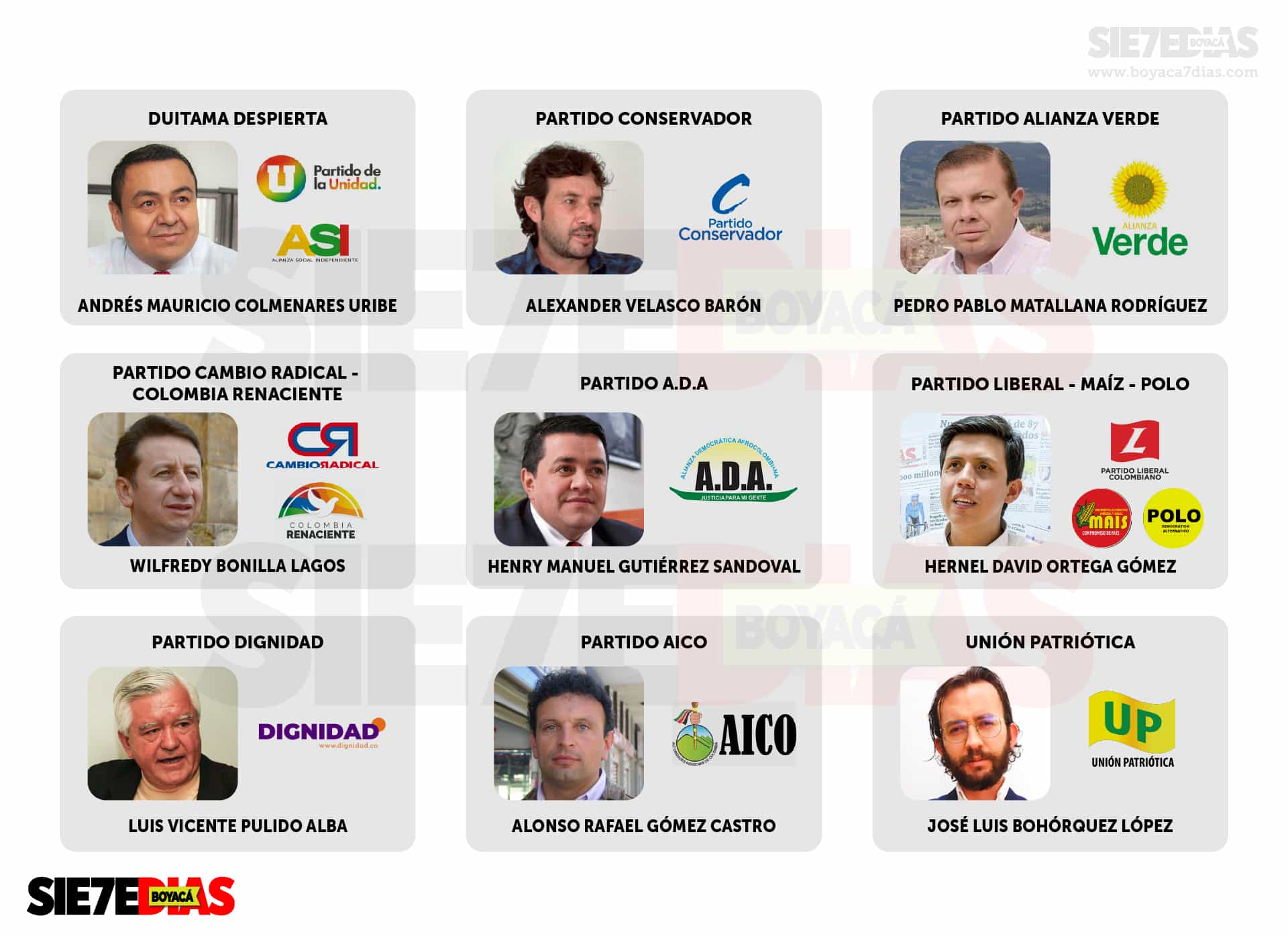 El tarjetón para las elecciones de Duitama #Tolditos7días 1