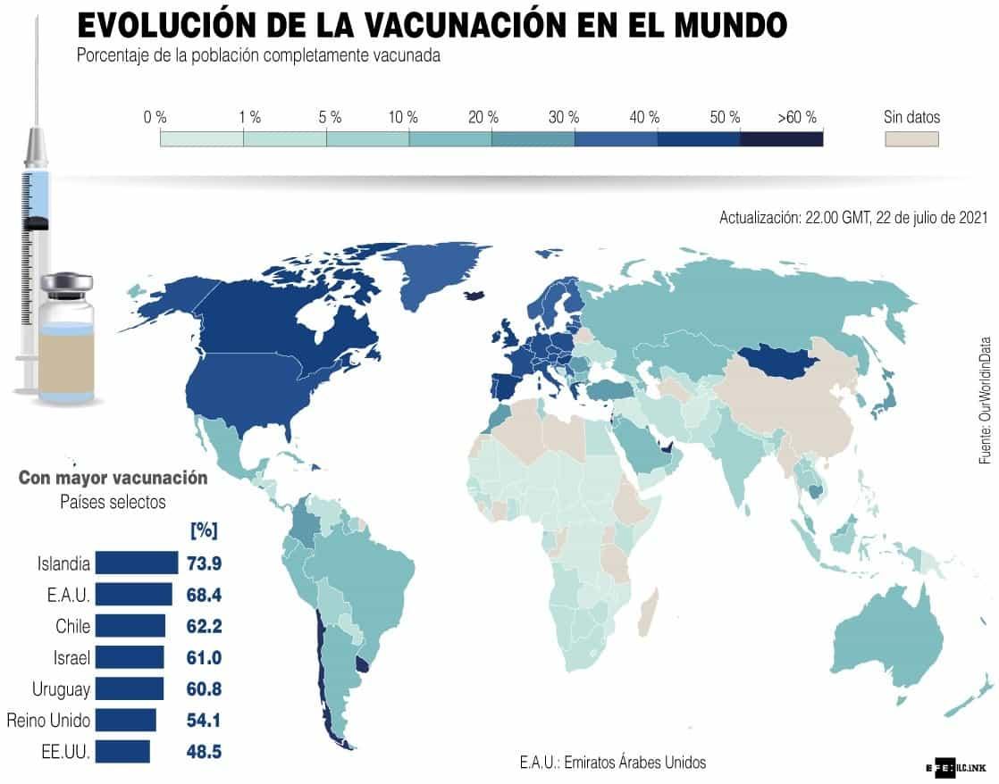 [Infografía] Evolución de la vacunación en el mundo 1
