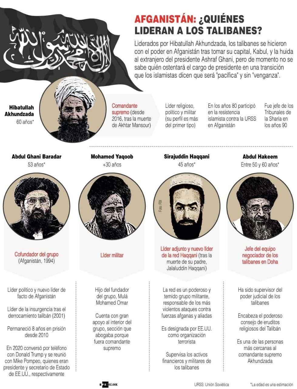 [Infografía] ¿Quiénes lideran a los talibanes? 1