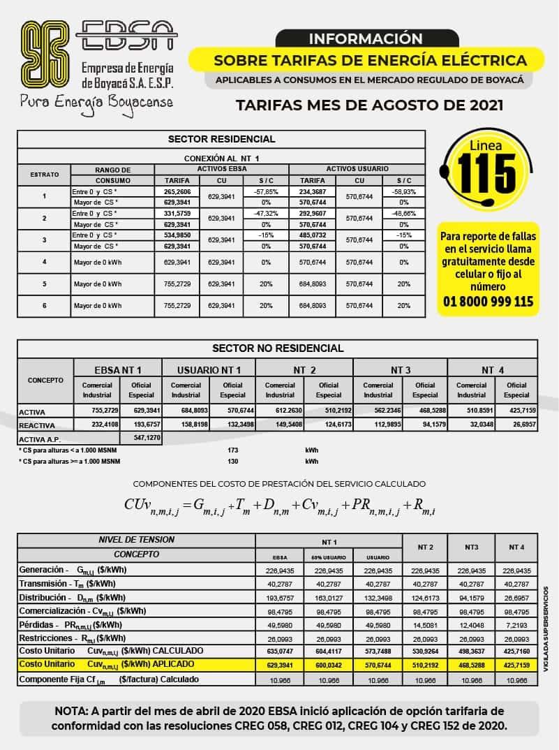 Tarifas de Energía Eléctrica aplicables a consumos en el mercado regulado de Boyacá para Agosto de 2021 1