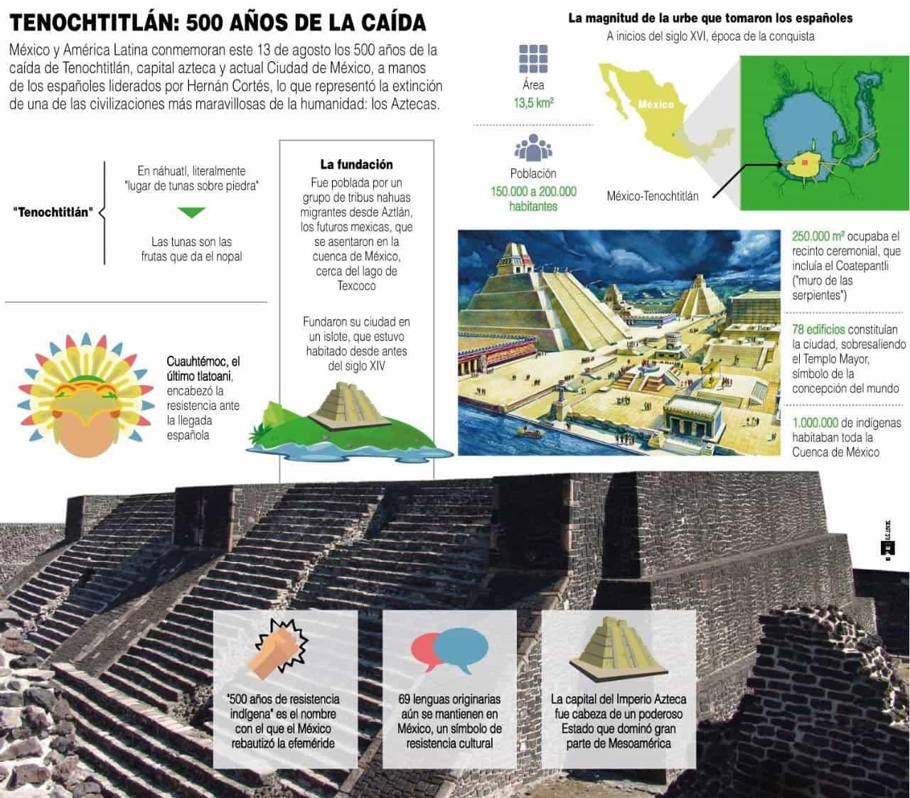 [Infografía] Tenochtitlan: 500 años de la caída 1