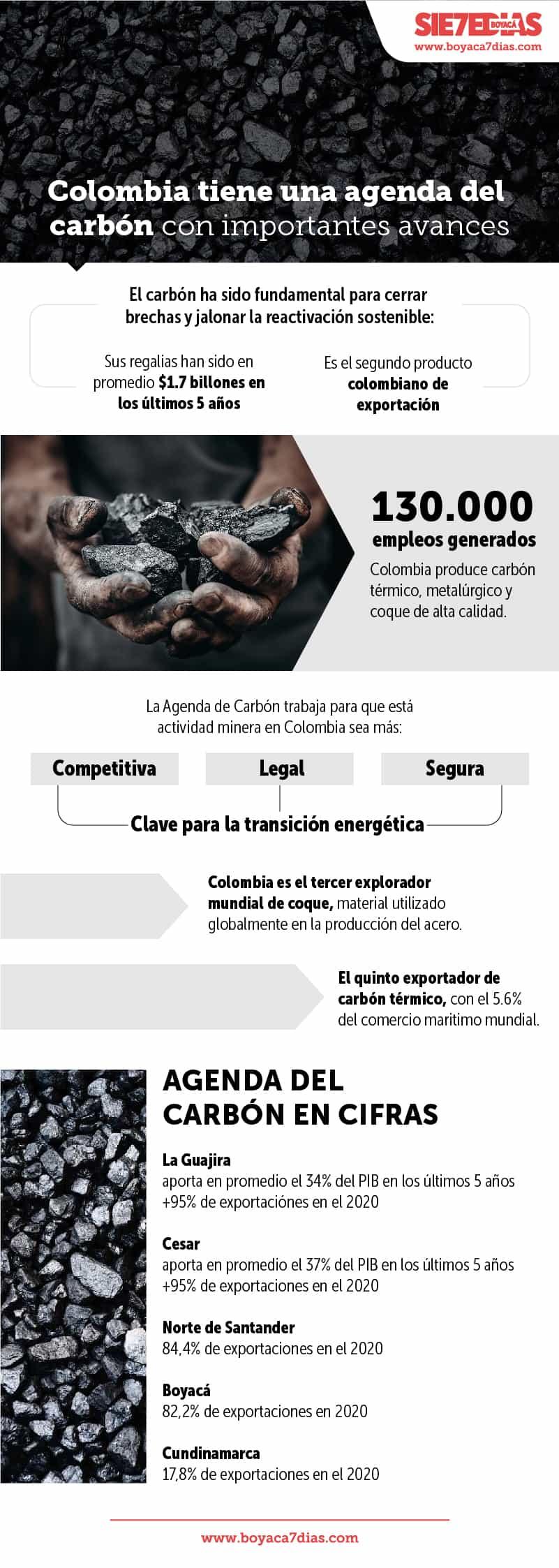 'El carbón es el mineral estrella en Boyacá', dice la viceministra de Minas 2