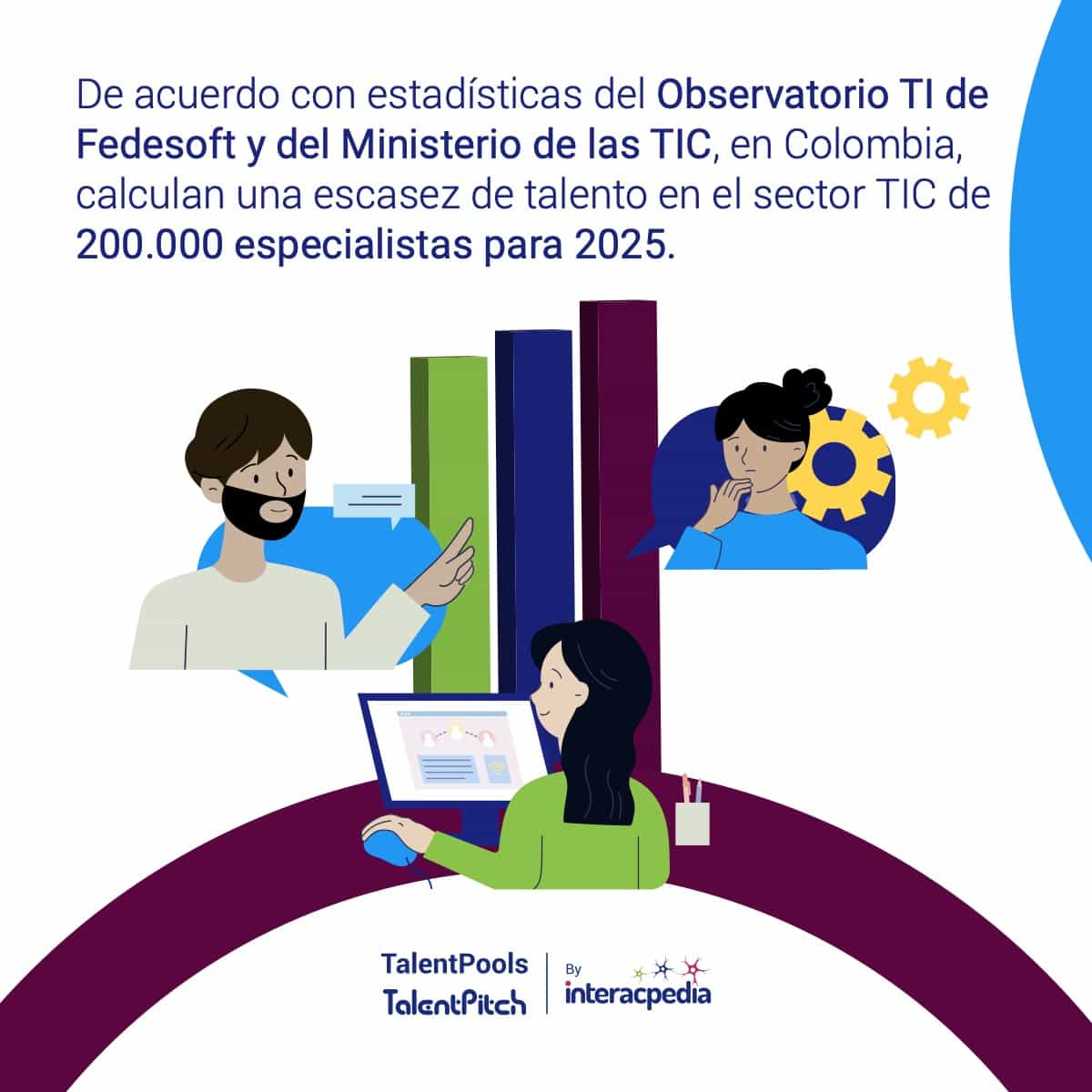 [Infografía] El COVID-19 agudizó la demanda de talento TI en Colombia 4