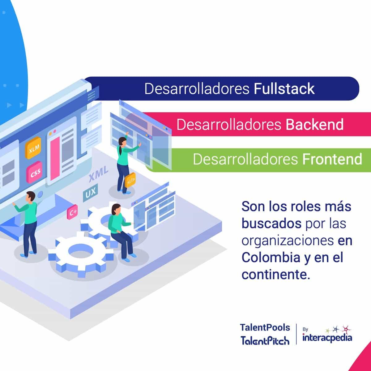 [Infografía] El COVID-19 agudizó la demanda de talento TI en Colombia 6