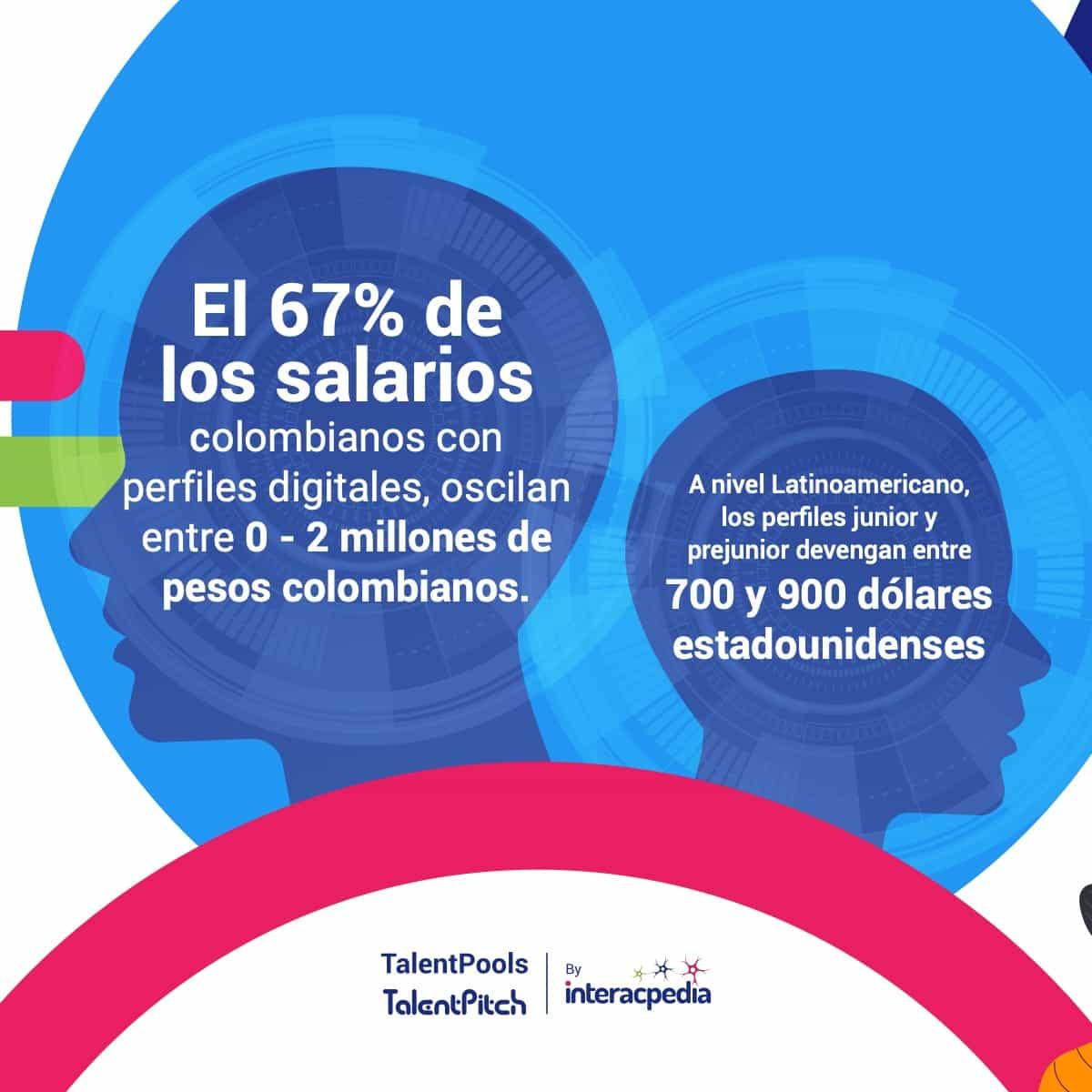 [Infografía] El COVID-19 agudizó la demanda de talento TI en Colombia 7