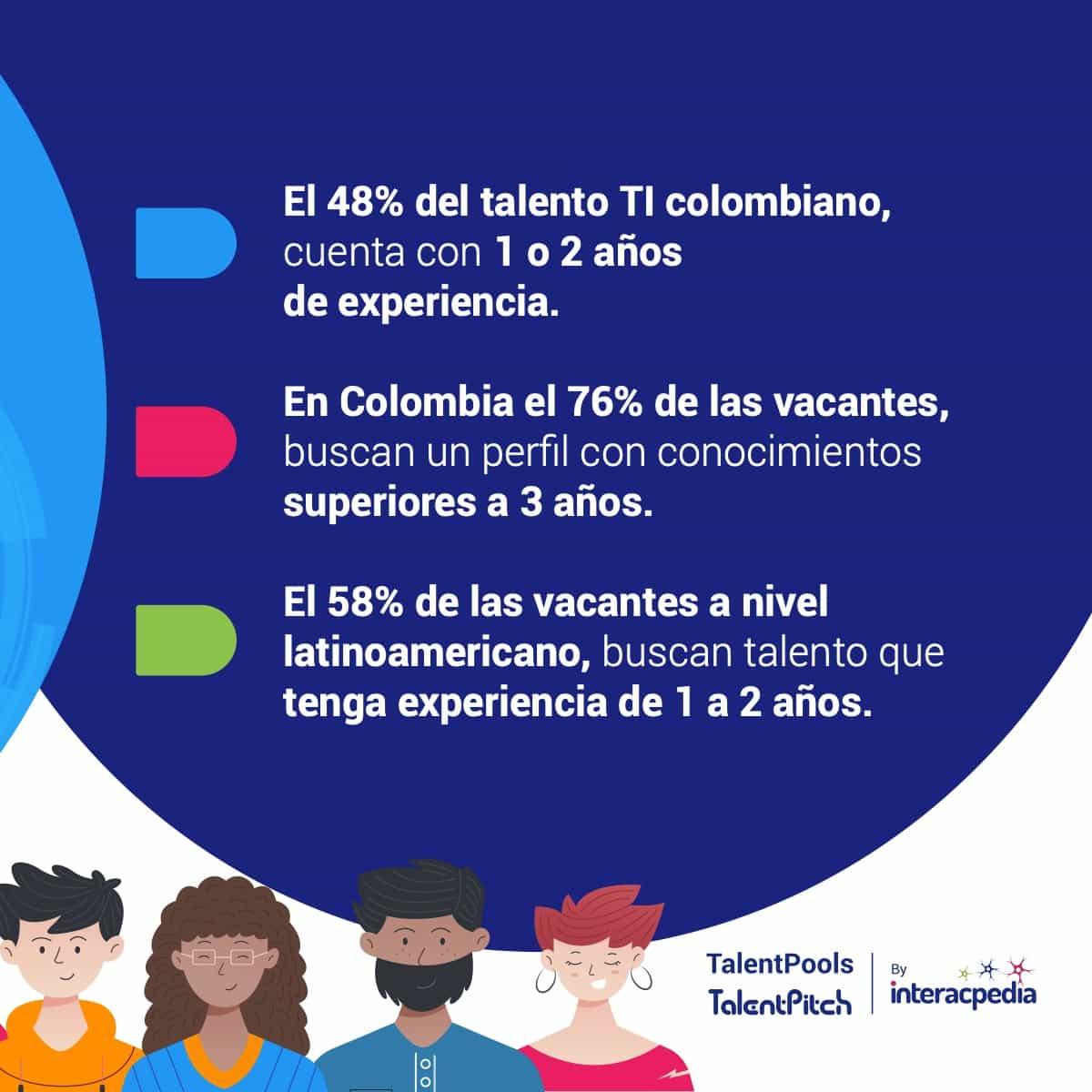 [Infografía] El COVID-19 agudizó la demanda de talento TI en Colombia 8