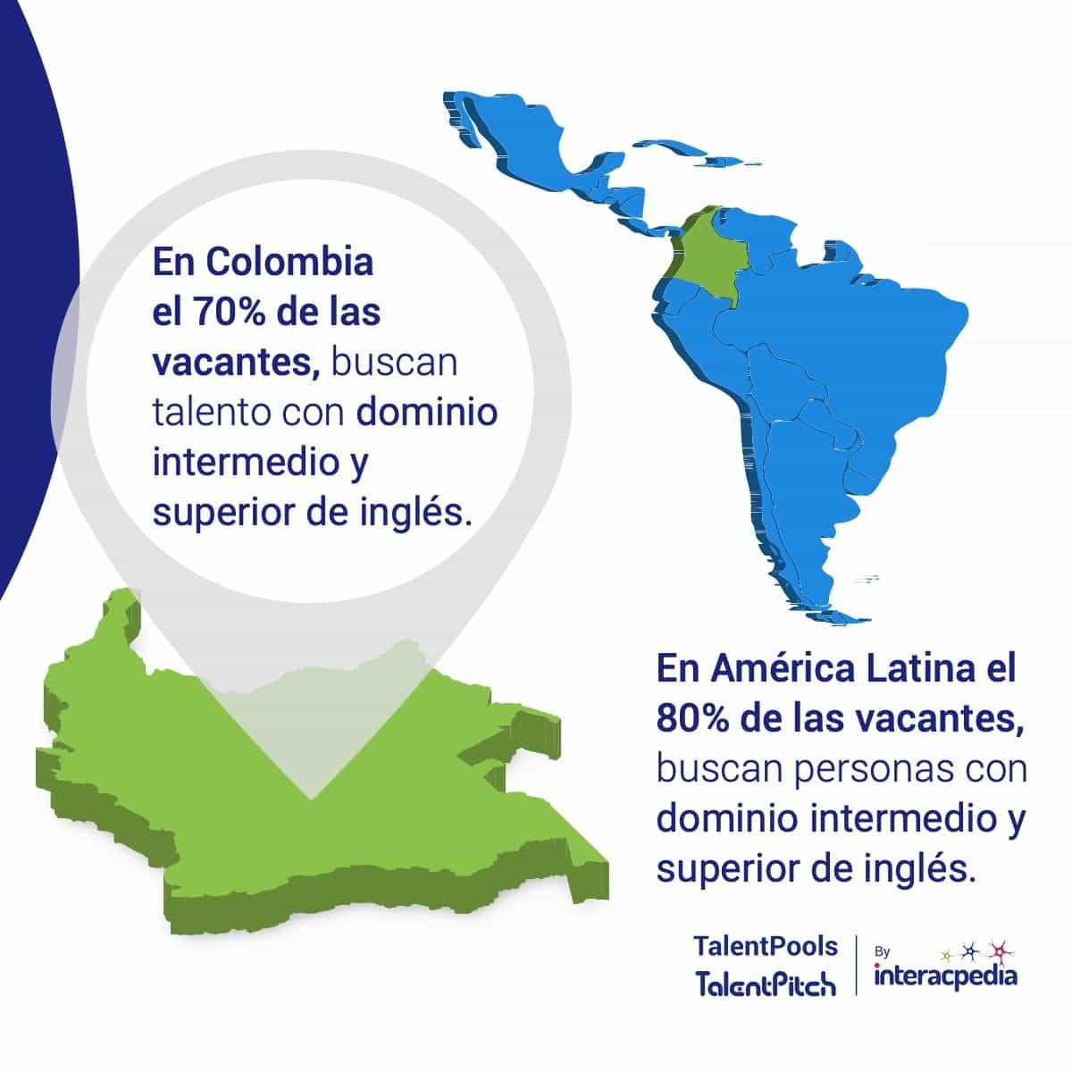 [Infografía] El COVID-19 agudizó la demanda de talento TI en Colombia 9